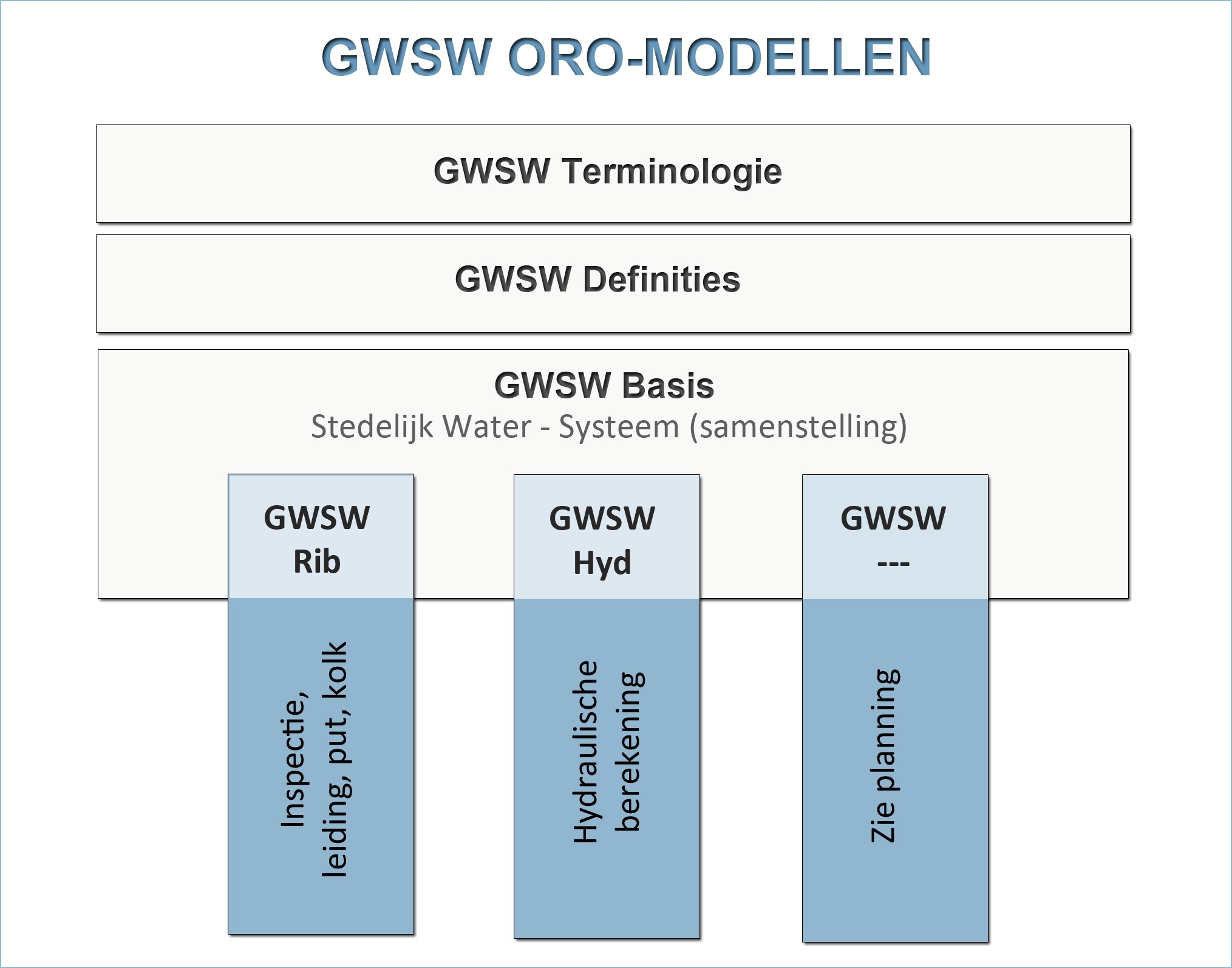 plaatje GWSW 2